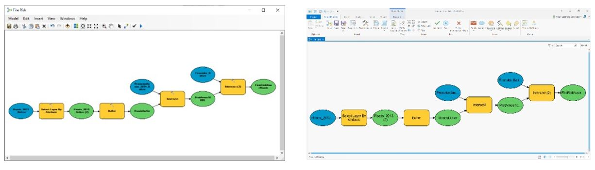 ArcGIS ModelBuilder in ArcMap and ArcGIS Pro