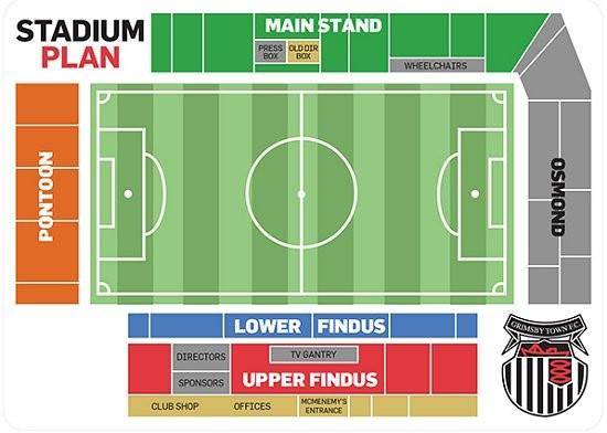 Image of a stadium plan