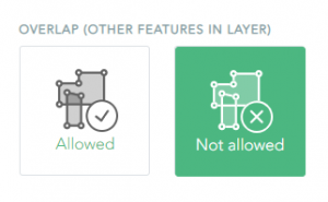 Overlapping features in the same layer