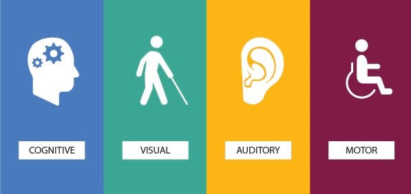 cognitive, visual, auditory and motor impairment types